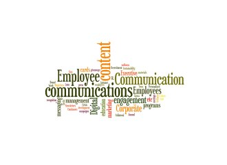 Employee Communications wordle on Hanyok Communications